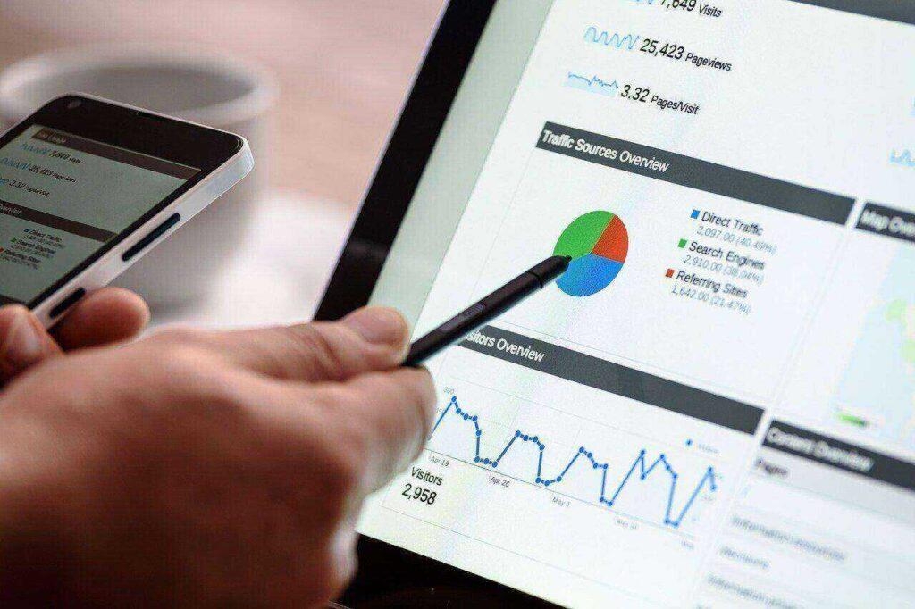 analisi concorrenza marketing
